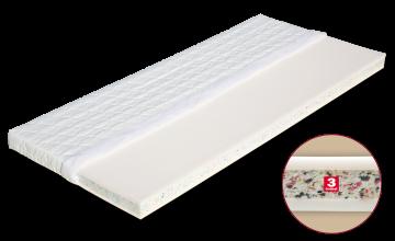 Matrace Milena - sendvičová matrace