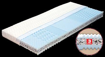 Matrace Tamara - sendvičová matrace