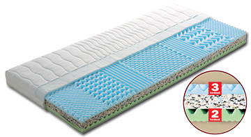 Matrace Hana - sendvičová matrace