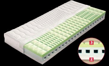 Matrace Adéla - profilovaná matrace