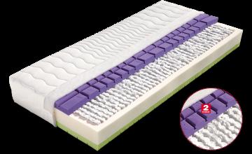 Matrace Diana - taštičková matrace