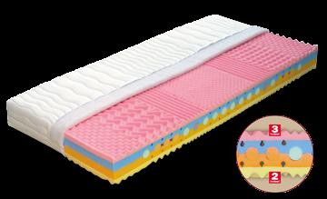 Matrace Brigita - matrace ze studené pěny